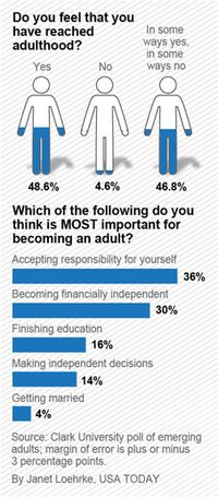 Emerging-adults-online