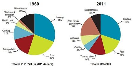 Child care costs (2)