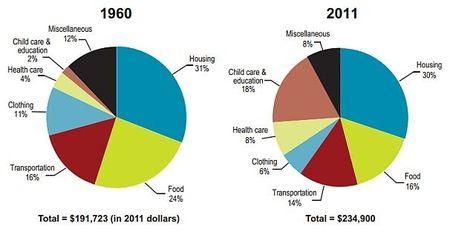 Child care costs (2)
