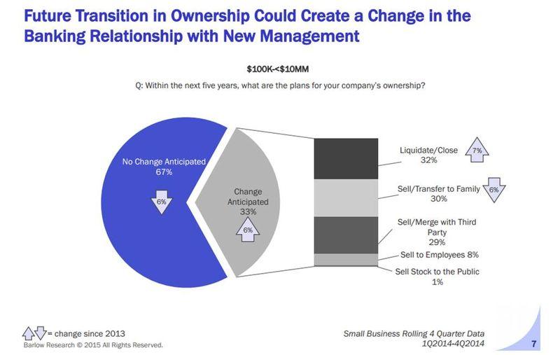 Smb ownership change