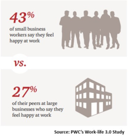 Pwc happiness data
