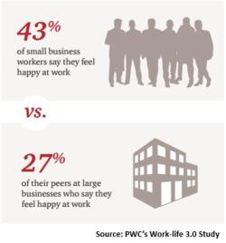 Pwc happiness data