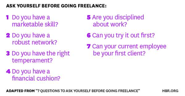 7 Freelance questions