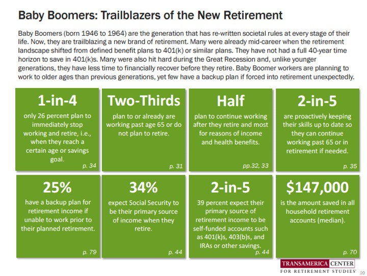 Boomer retirement data
