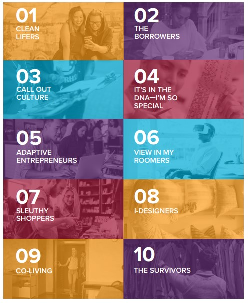Euromonitor's Top 10 Global Consumer Trends For 2018