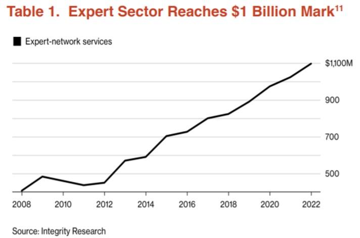 Expert economy size