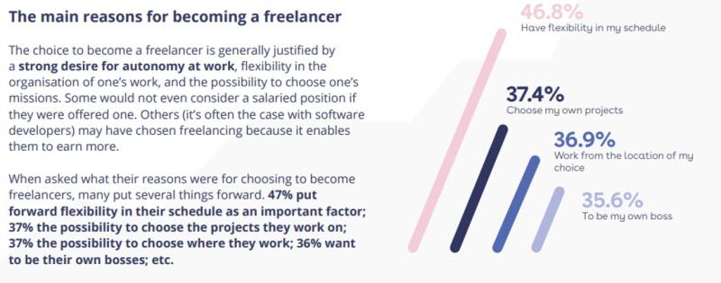European freelancers 1
