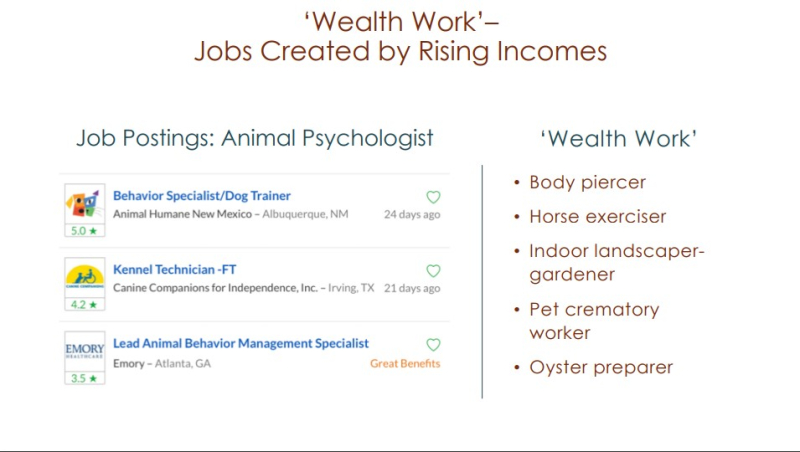 Wealth work