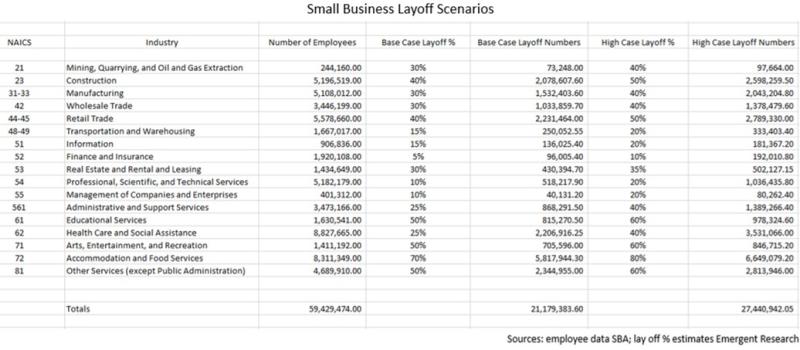 Smb layoff chart