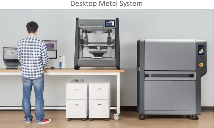 Desktop metal printer